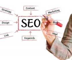 Need Of SEO In Online Business Marketing And Promotion