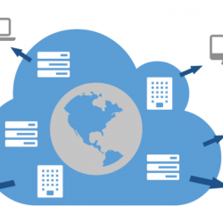What is a Content Delivery Network and Does Your Business Need One?